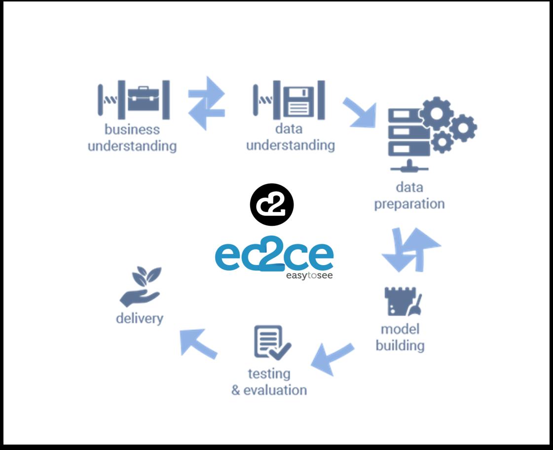 Image ec2ce